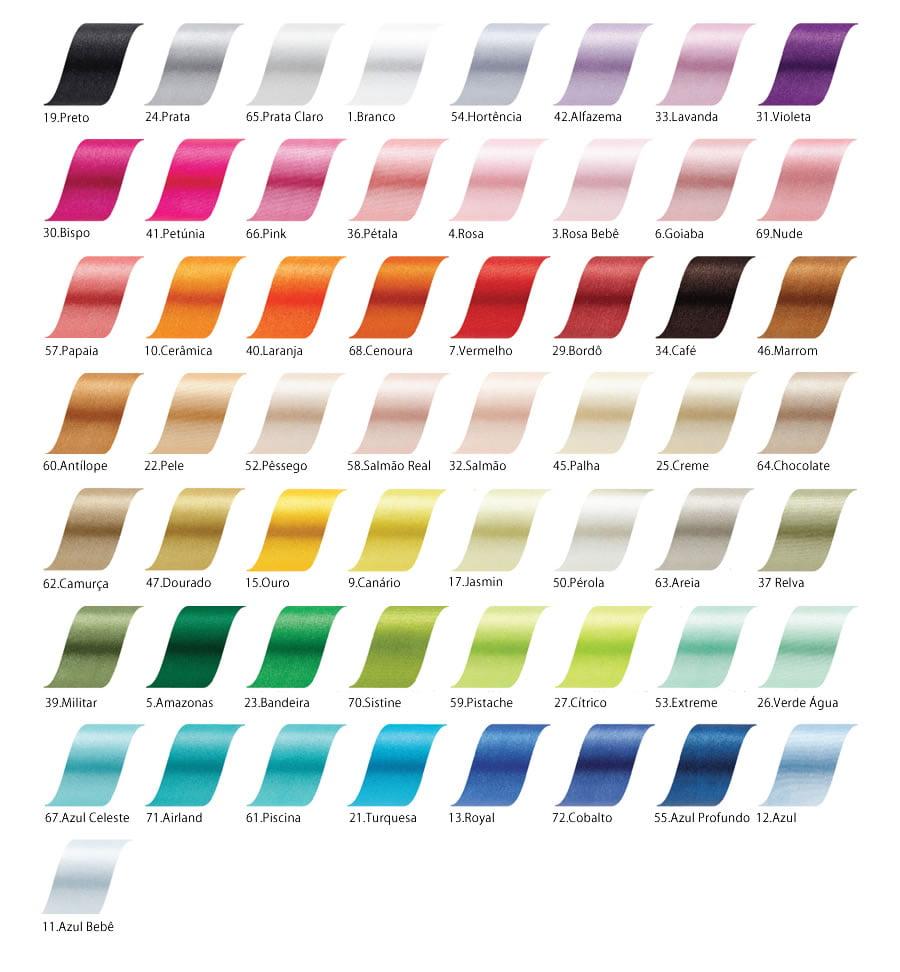 Tabela de cores das fitas