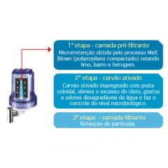Filtro refil 3M Aqualar Bella Fonte