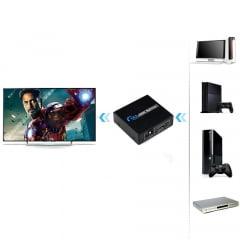 Distribuidor Splitter HDMI 1X2 Full HD 1080P