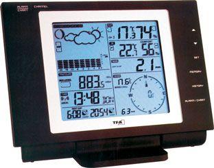 Estação Meteorológica - USB - TFA 35.1075