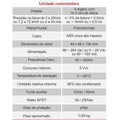 Anemômetro c/ Ind Dig - ITAE-DIG