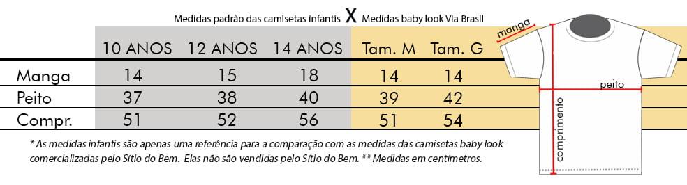 Medidas Via Brasil
