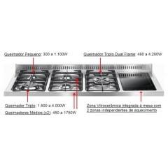 FOGÃO PROFESSIONAL GAS 7 QUEIMADORES 120X60CM FORNO ELERICO  INOX ESCOVADO 220V LOFRA
