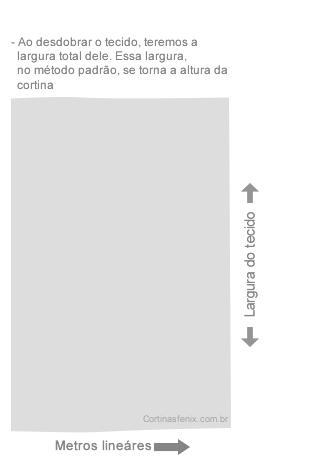como calcular tecido para cortina