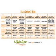 Combo Dieta Detox + Dieta do Metabolismo Acelerado